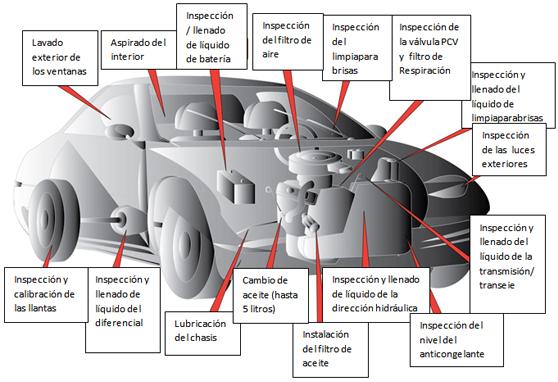 sp-OilChangeServices_Car
